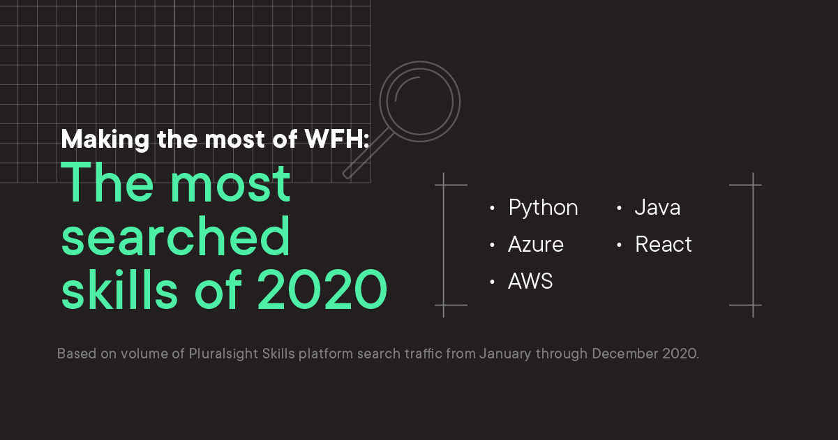 most searched tech skills of 2020