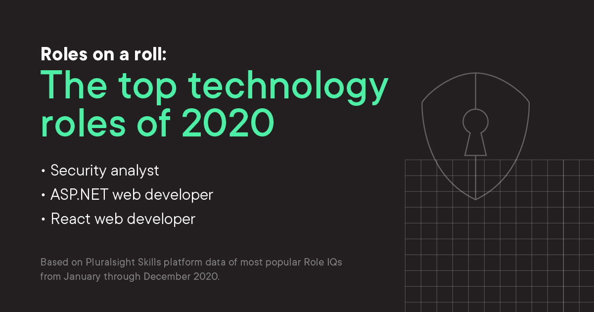 top technology roles of 2020