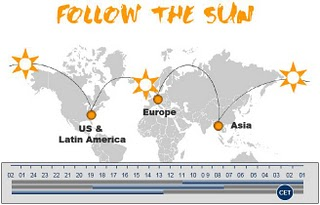 follow_the_sun