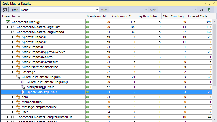 Identify code smells with Visual Studio Code Metrics   Pluralsight