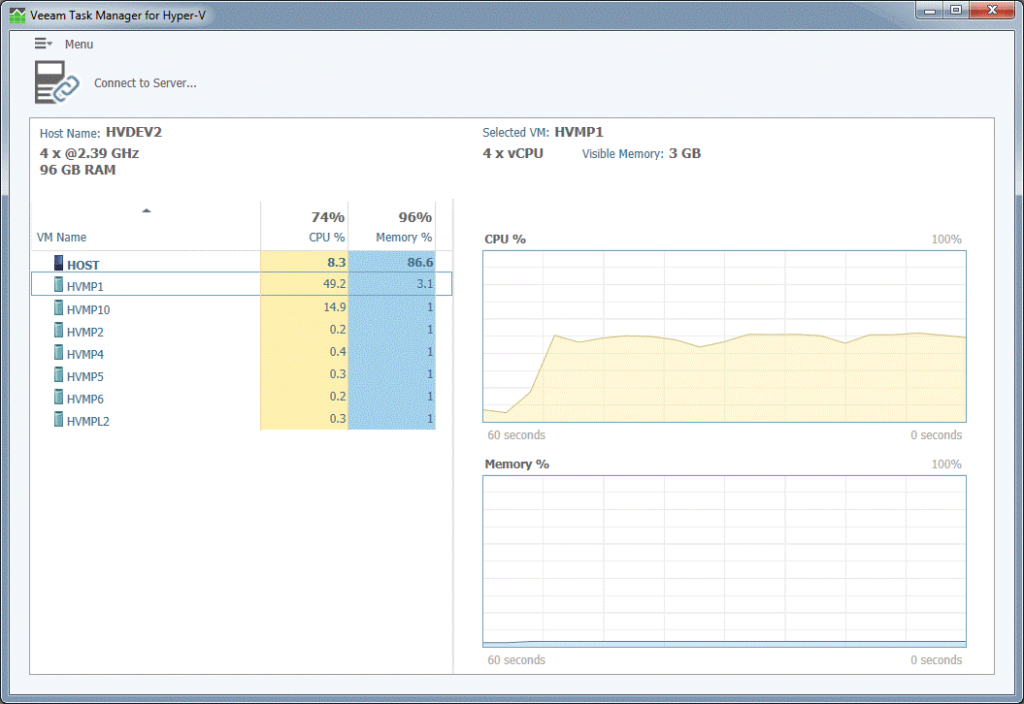 veeam task manager