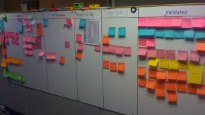 scrum wall with colored post-its