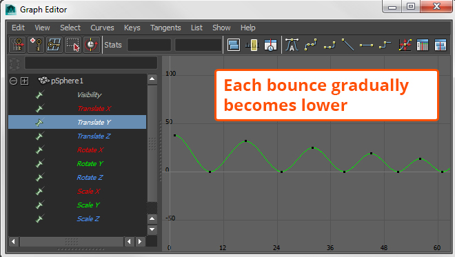 Graph_Bounce_Example