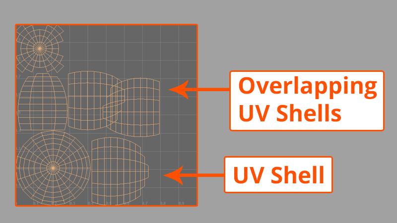 UV_Shell