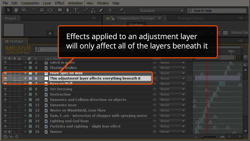 Adjustment-Layer