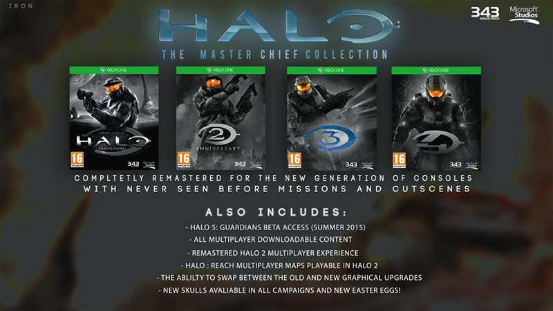 Halo-The-Chief-Collection-Fanmade