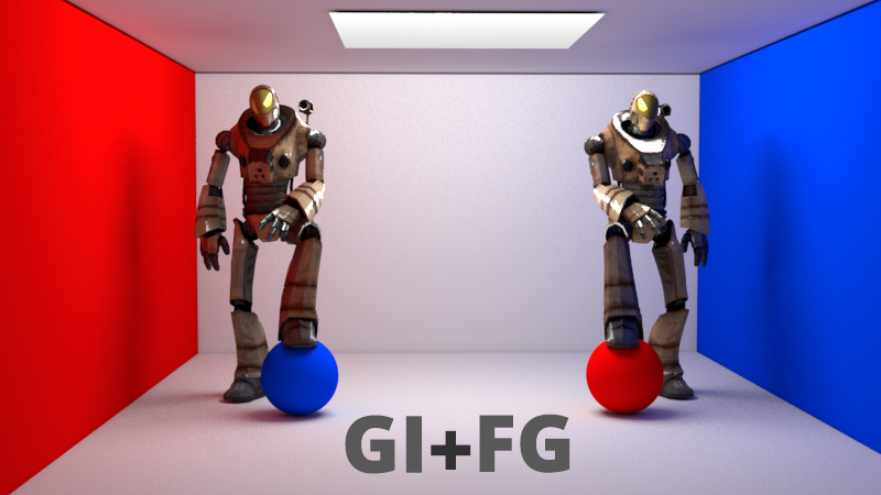 FG and GI