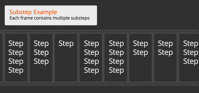 Substep-Example