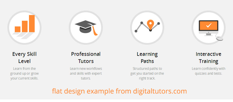 Design example from digitaltutors.com