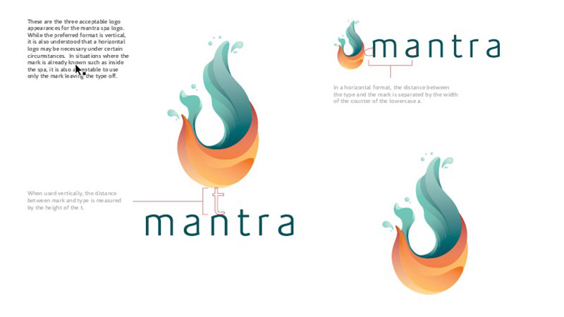 mantra_guide2