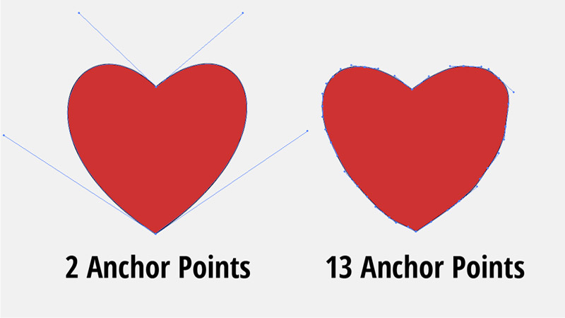 Different Hearts created with different amounts of anchor points