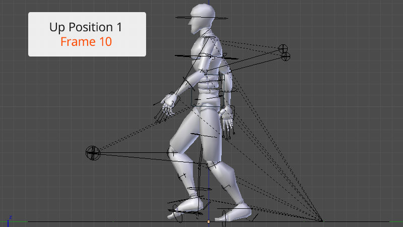 Up position of Walk Cycle in Blender