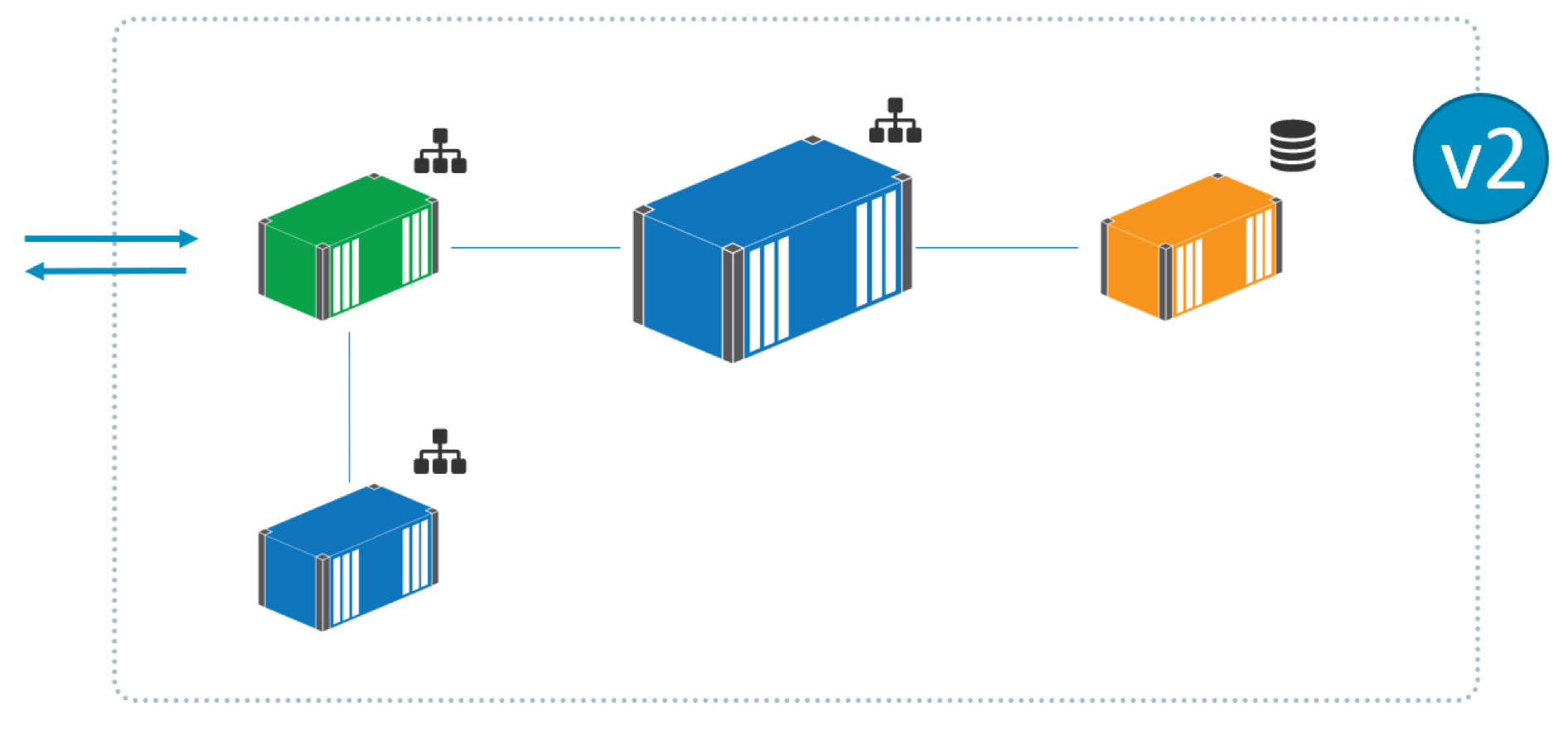 Why Docker containers will take over the world | Pluralsight